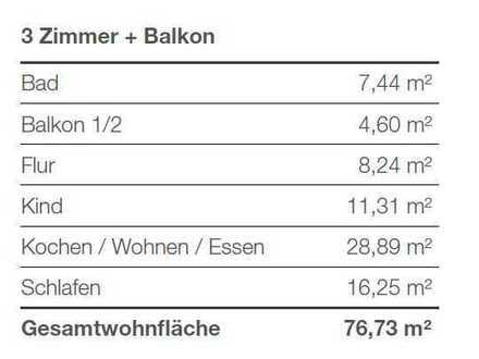 Erstbezug mit Balkon: 3-Zimmer-Wohnung in Odelzhausen (Anbindung A8, 25min. München, 35min. BMW)