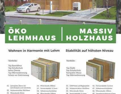 """Leben mit der Natur: """"Römer""""-Öko-Holzhaus/Massivhaus Einzug in 7 Monaten"""