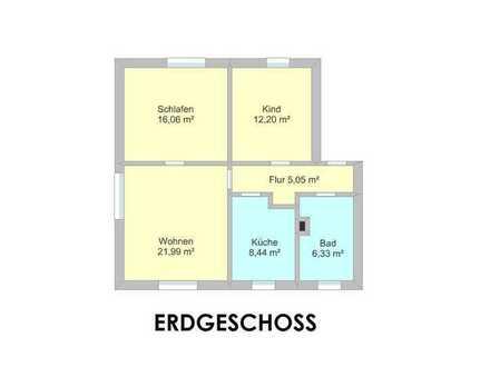 Erdgeschosswohnung in guter Lage (Ixheim) mit Einbauküche