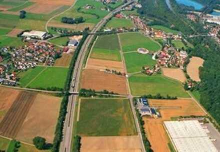Grundstücksflächen
