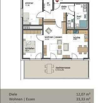 Schmiecha-Gärten - Das Wohnkonzept mit dem PLUS!