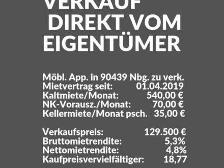 7.740,00 EUR Kaltmiete/Jahr  Kaufpreisvervielfältiger 18,77