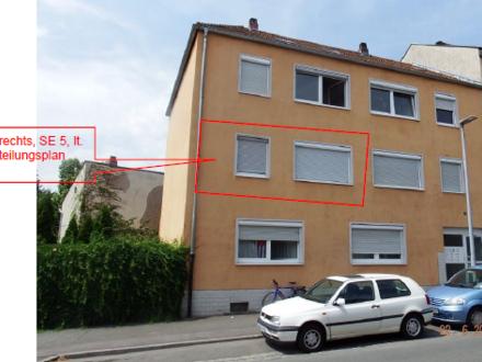 Zwangsversteigerung Zwei-Zimmer-Eigentumswohnung