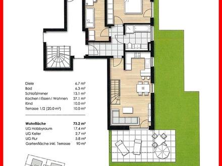 Neubauwohnungen in München-Aubing - schöne Erdgeschosswohnung