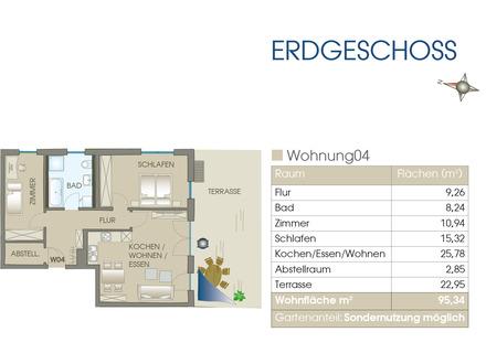 Frisch gebaut - lichtdurchflutete 3 Zimmerwohnung in Feuchtwangen