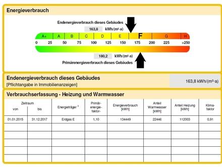3-Zimmerwohnung in Wunsiedel / Holenbrunn zu vermieten