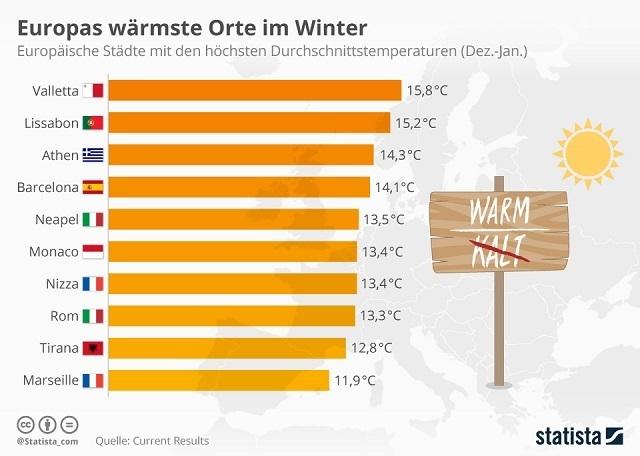 Wärmste-Orte-im-Winter.jpg