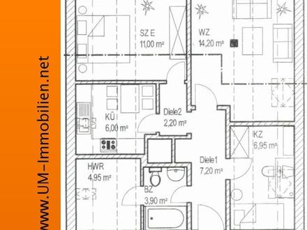 VORANKÜNDIGUNG 3 Zimmer Dachgeschoss-Wohnung, vermietet