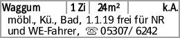 Waggum 1 Zi 24m² k.A. möbl., Kü., Bad, 1.1.19 frei für NR und WE-Fahrer,...