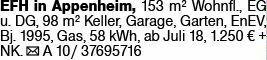 Haus in Appenheim (55437)