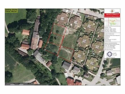 Lage der Grundstücke