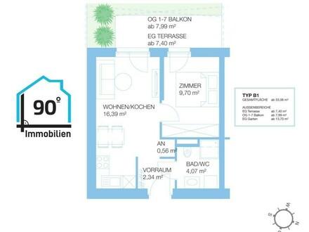Neubau-Anlegerwohnungen in Wien und Graz