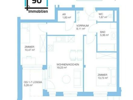 Neubau-Wohnungen in Graz mit guter Rendite